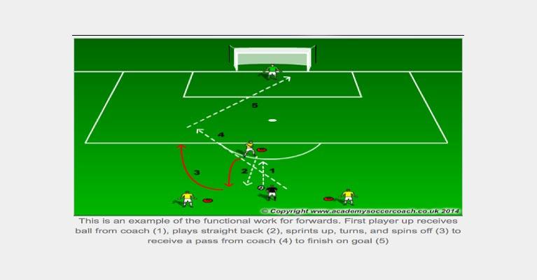 Soccer tactics diagram 1
