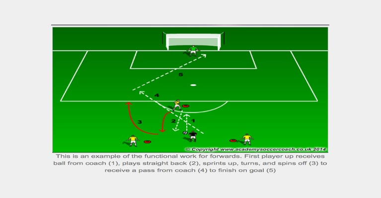 Soccer tactics diagram 1