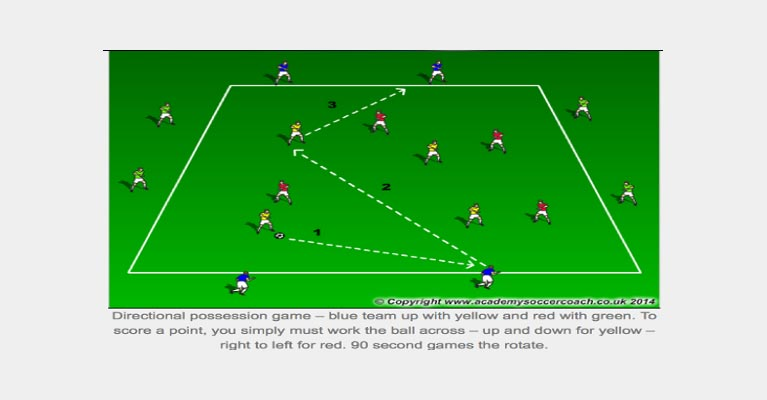 Soccer tactics diagram 2